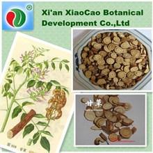 Manufaturer Supply Radix Glycyrrhiza Glabra Extract Powder(Glycyrrhiza Glabra Powder) With Grate Store