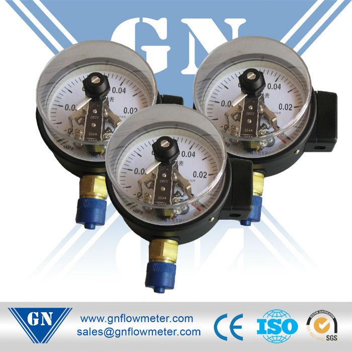 Standpipe Pressure Cx-pg-xc Standpipe Pressure