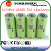 Powerful 3.3v 2300mah rechargeable battery lifepo4 cell 26650