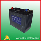 Good Quality Solar Battery New Energy Gel Battery 12V110ah Deep Cycle Gel battery