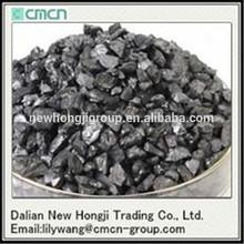 CMCN Graphite electrode series products/Carbon Raiser/Carburizer