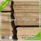 2014 new decorative exterior wall panel/facade panel/siding for prefab house