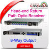 Head-end Return Path Optic Receiver with 8-Way Outputs/8 way output fiber optical receiver