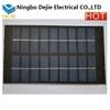 The lowest price solar panel