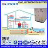 LTWH(R) Series House Heating Heat Pump, House Heating Heat Pump for Heating, Cooling and Sanitary Hot Water
