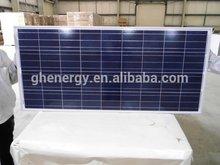 solar panel price, 18v solar panel 100w tuv ce iec free shipping