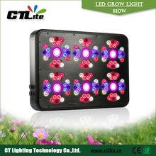 ce&rohs certificated wholesale led grow light kit full spectrum