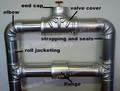Due- pezzo 45/90/tee gradi tubo di alluminio isolamento termico giacca