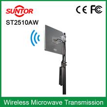 outdoor wifi access point antenna