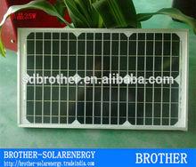 25W 17.5V 1.42A solar panel