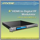 DMB-9582 4*SDI/HDMI to Digital RF Modulator ip tv modulator