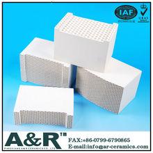 Aluminium Titanate Honeycomb Ceramic With High Heat Shock Resistance