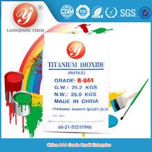 Hot sale rutile titanium dioxide, TiO2 content more than 93%,surface treated with ZrO and Al2O3