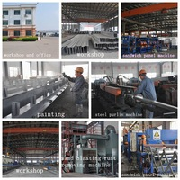 alibaba China low price prefab light steel structure construction companies