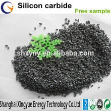 Silicon carbide/silicon carbide powder properties with competitive price