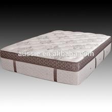 Bed spring mattresses in walmart