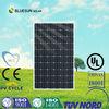 Alibaba stock price 260w monocrystalline solar panel