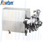 open impeller centrifugal pump