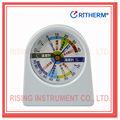 2366 termohigrógrafos temperatura y la humedad metros