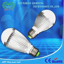 Grow Full Red 6W Spots Hk indian led light bulbs wholesale