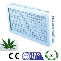 2014 Best High Power 600 Watt Cheap LED Grow Light