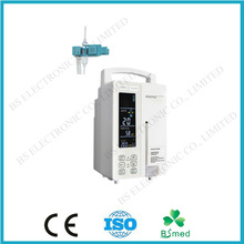 BS0383 portable infusion pumps for hospital Background