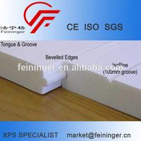 High Density ISO Board