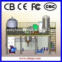 Metal Micro Powders Production Furance Atomizer china supplers