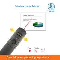 wireless remote laser presenter, laser pointer usb receiver, 5mw, red green laser