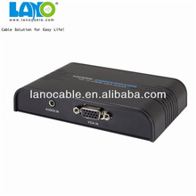 Factory supply Full hd 1080p 1.3 av to hdmi video converter