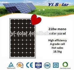 Solar panel polycrystalline Monocrystalline CEC IEC TUV Fire testSolar panel