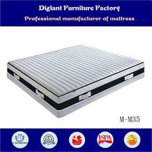 far infrared negative ion mattress