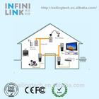 Plc Network Home plug Network