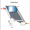 2014 FLAT PLATE SOLAR COLLECTOR PRICES IN CHINA