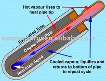 solar water heater heat pipe