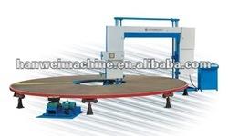 Y7000 Foam Carrousel Splitting Machine