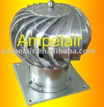 """Aria turbina ventilatore tipo 250( 10"""")"""