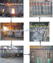 Calcium carbide Professional Manufacturer