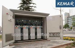 RMU switchgear