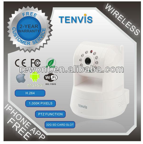 Security Ip Cameras