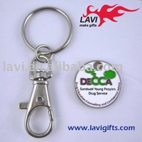 Metal Trolley Coin Keychain for Shopping