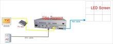 led display video processor