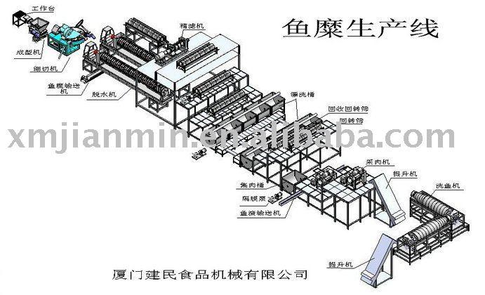 Surimi production line products, buy Surimi production line ...