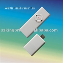 PowerPoint Wireless Presenter Remote