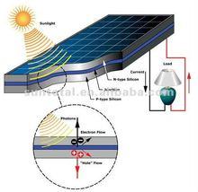 10W Solar Panel 18V