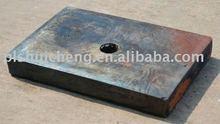 china best cast basalt