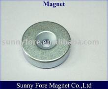 FURNITURE magnet, MAGNET use for furniture