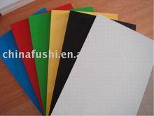 Melamine MDF/HDF board for Flooring