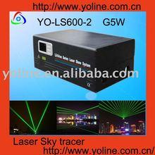 project laser light