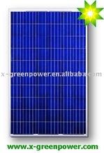 160W Poly solar module (156mm)
